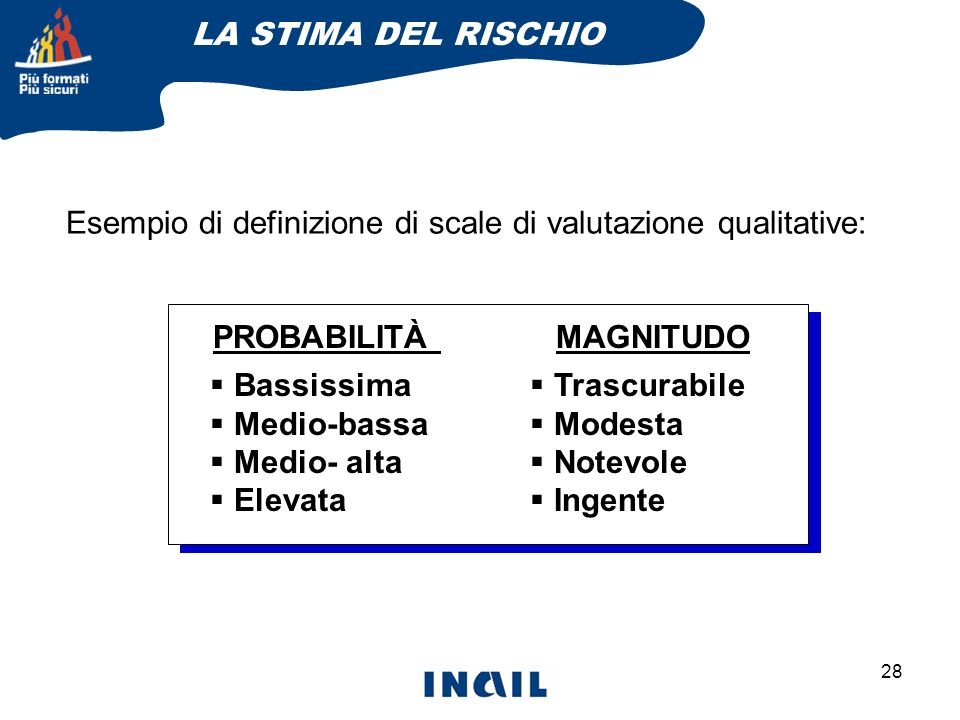 LA STIMA DEL RISCHIO Esempio di definizione di scale di valutazione qualitative: PROBABILITÀ MAGNITUDO.