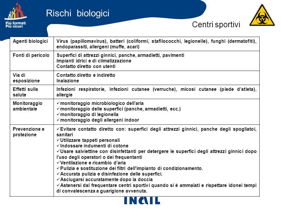 Rischi biologici Centri sportivi Agenti biologici