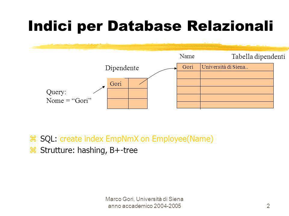 Indici per Database Relazionali