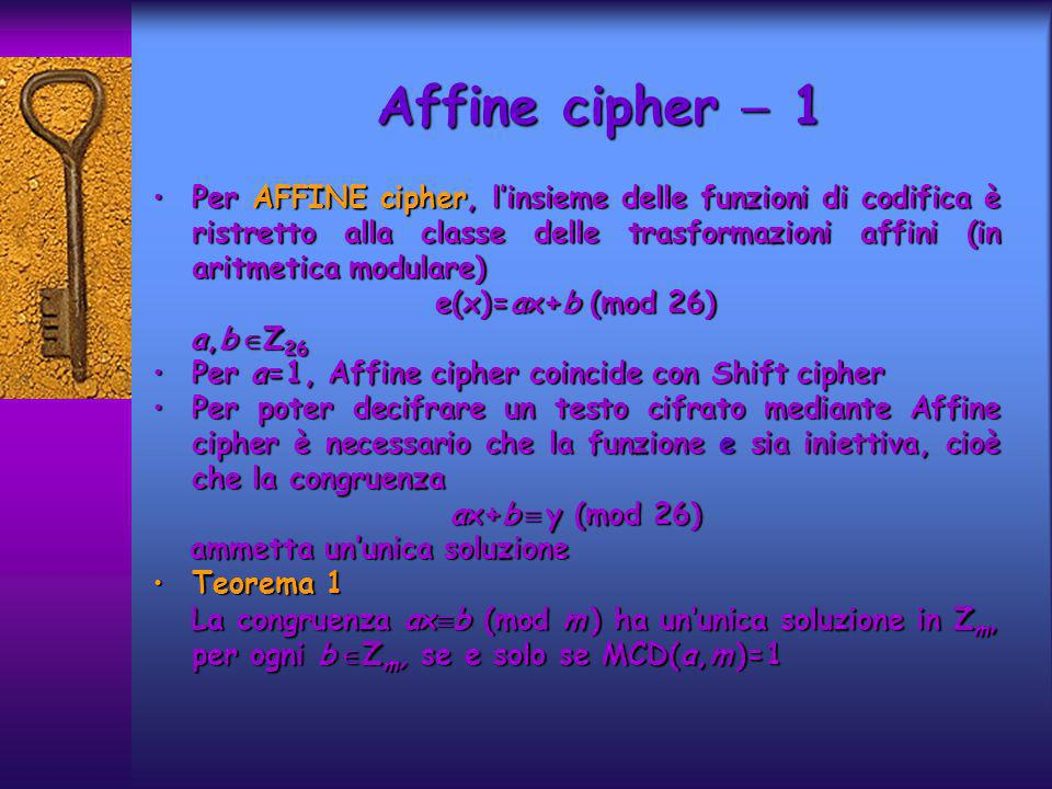 Affine cipher  1