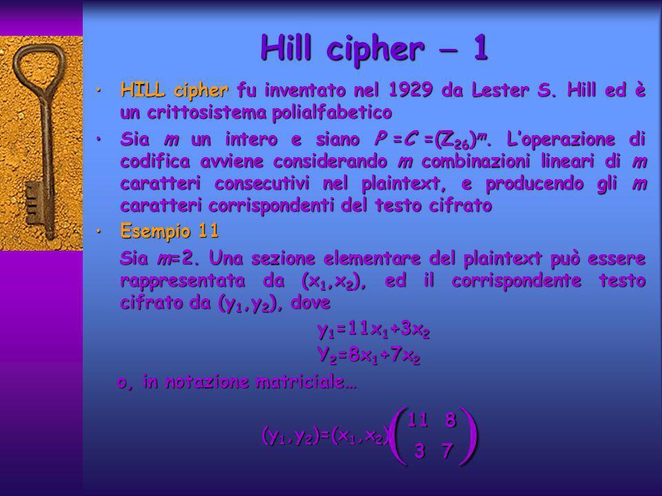Hill cipher  1 HILL cipher fu inventato nel 1929 da Lester S. Hill ed è un crittosistema polialfabetico.