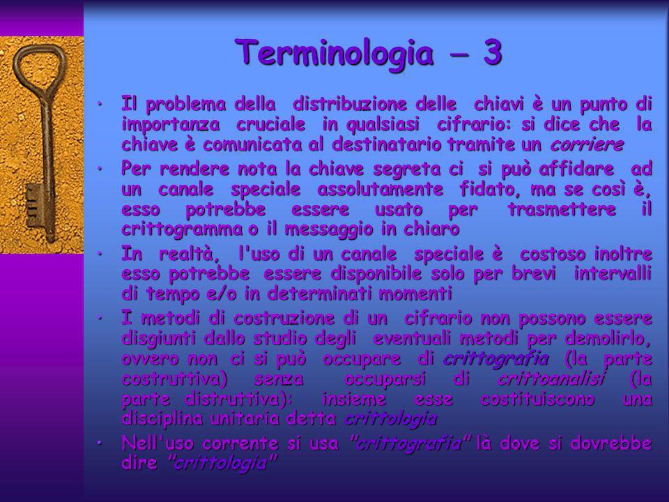 Terminologia  3