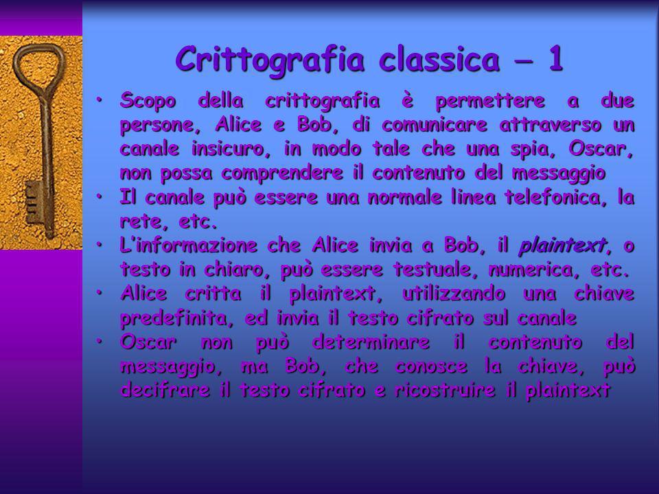 Crittografia classica  1