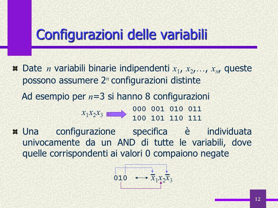 Configurazioni delle variabili