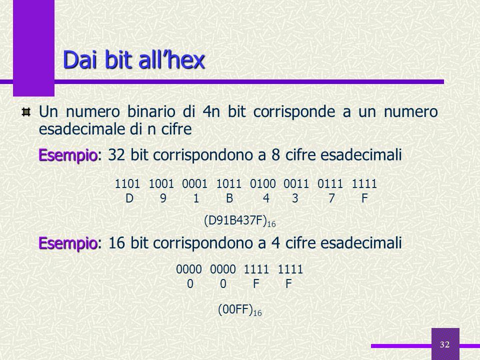 Dai bit all'hex Un numero binario di 4n bit corrisponde a un numero esadecimale di n cifre. Esempio: 32 bit corrispondono a 8 cifre esadecimali.