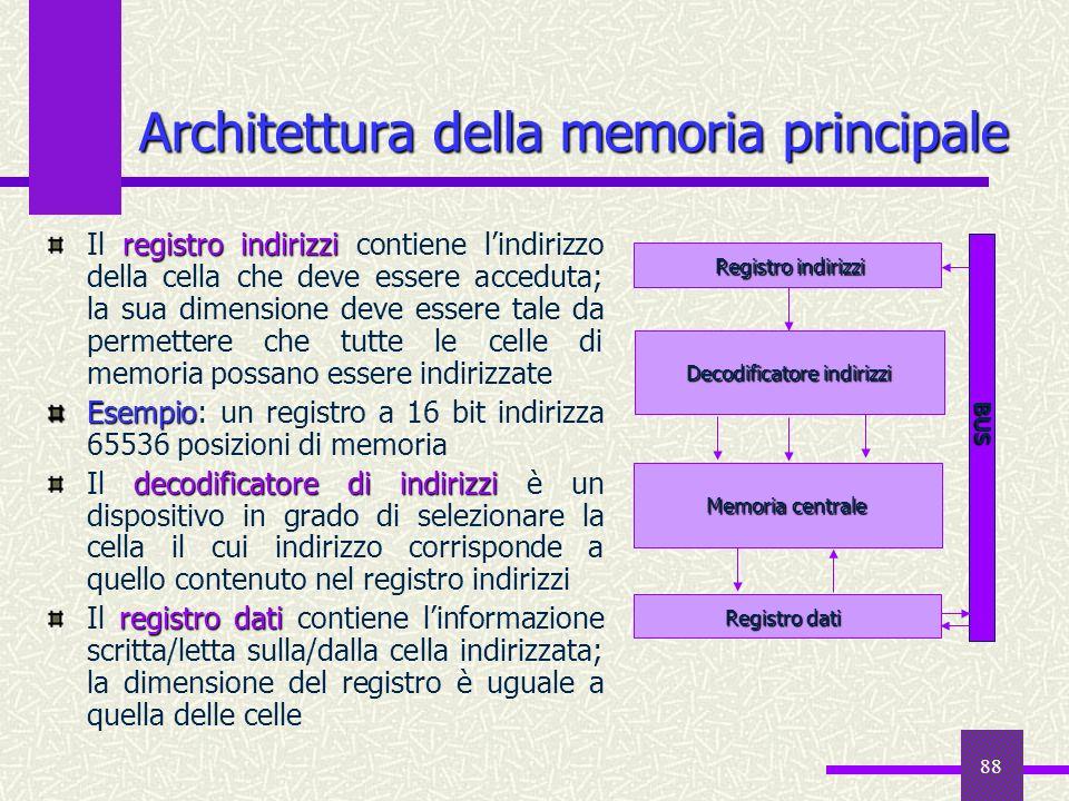 Architettura della memoria principale