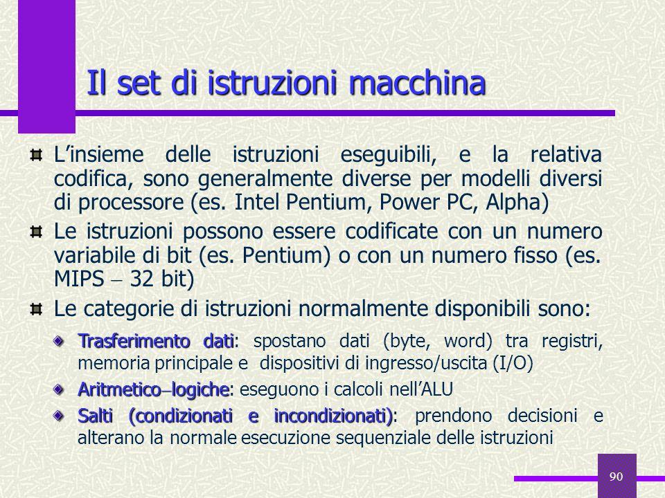 Il set di istruzioni macchina