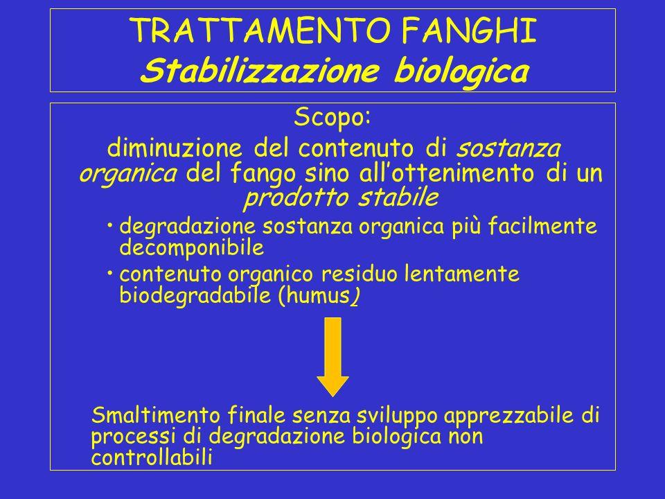 TRATTAMENTO FANGHI Stabilizzazione biologica