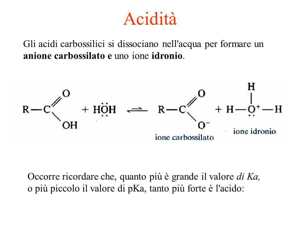 AciditàGli acidi carbossilici si dissociano nell acqua per formare un anione carbossilato e uno ione idronio.