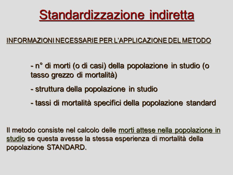 Standardizzazione indiretta