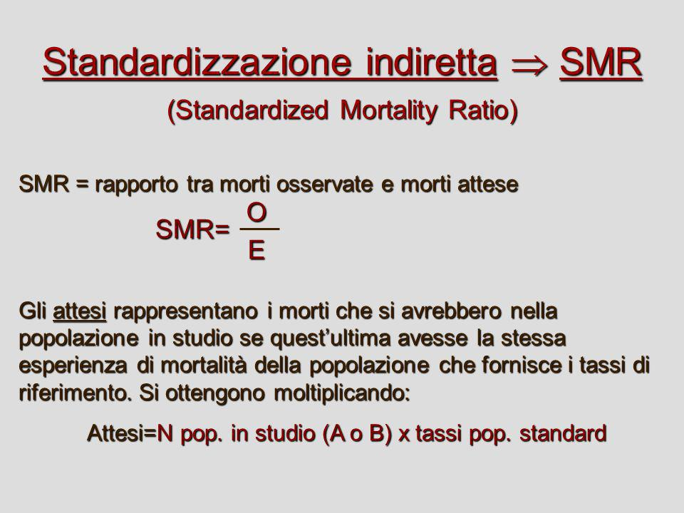 Standardizzazione indiretta  SMR