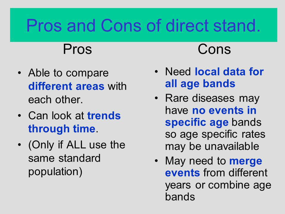Pros and Cons of direct stand.
