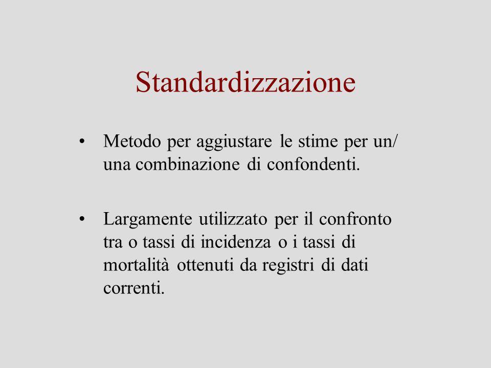 Standardizzazione Metodo per aggiustare le stime per un/ una combinazione di confondenti.