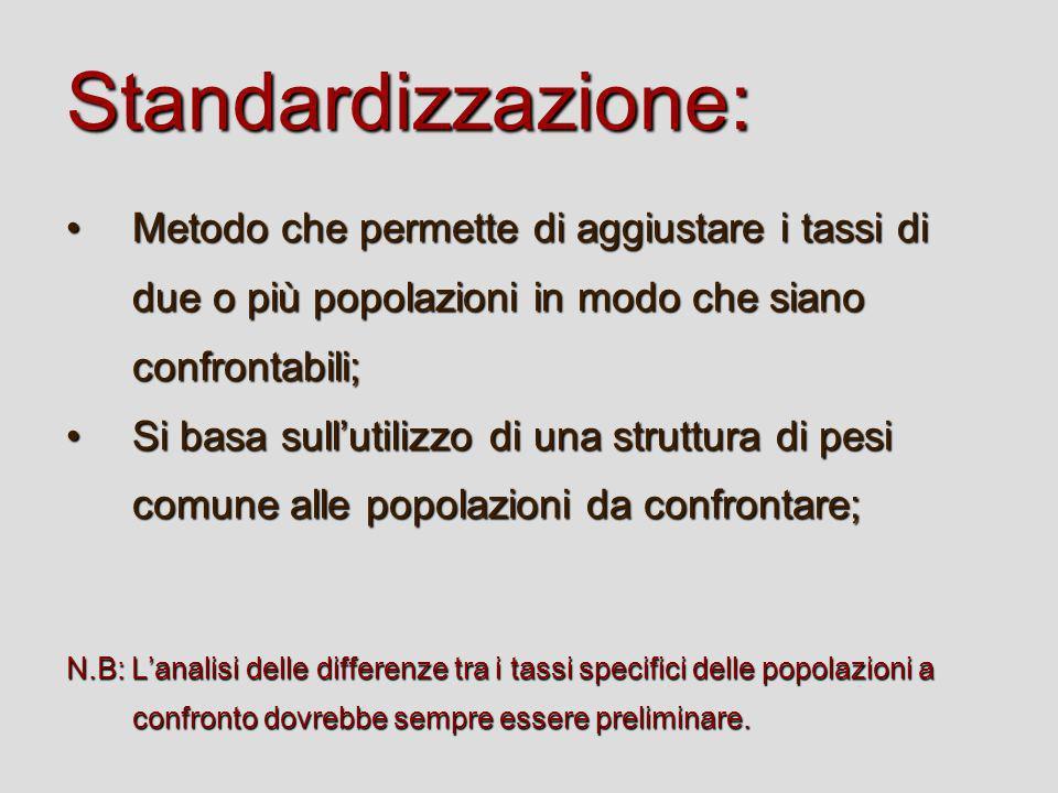 Standardizzazione: Metodo che permette di aggiustare i tassi di due o più popolazioni in modo che siano confrontabili;
