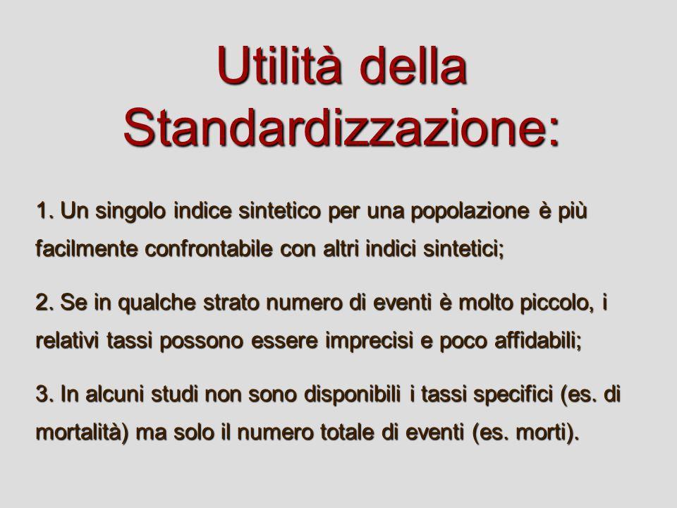 Utilità della Standardizzazione: