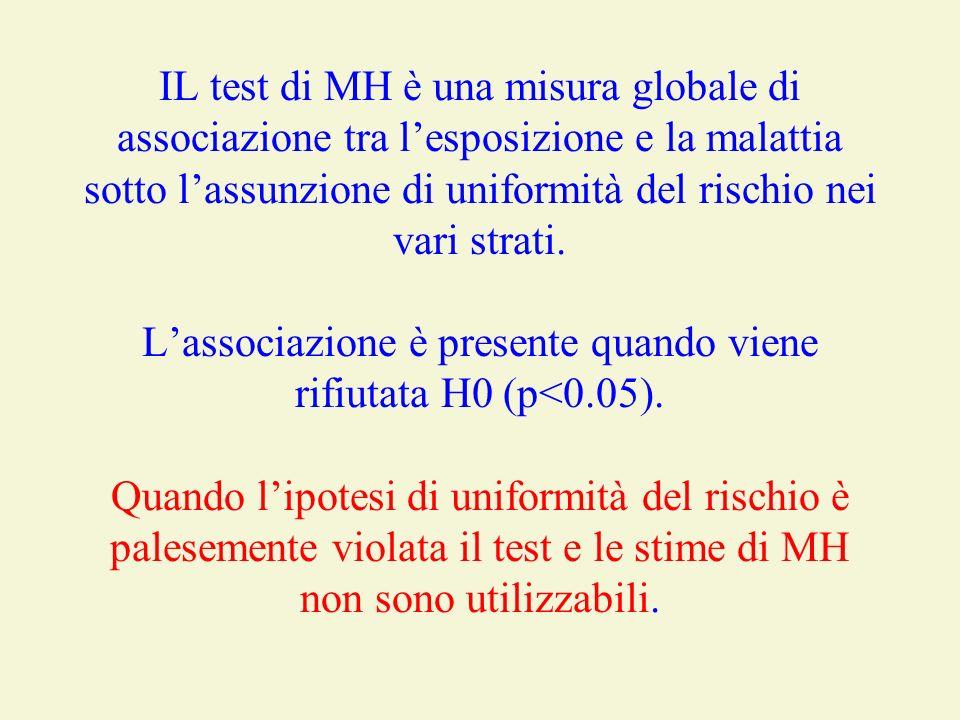 IL test di MH è una misura globale di associazione tra l'esposizione e la malattia sotto l'assunzione di uniformità del rischio nei vari strati.