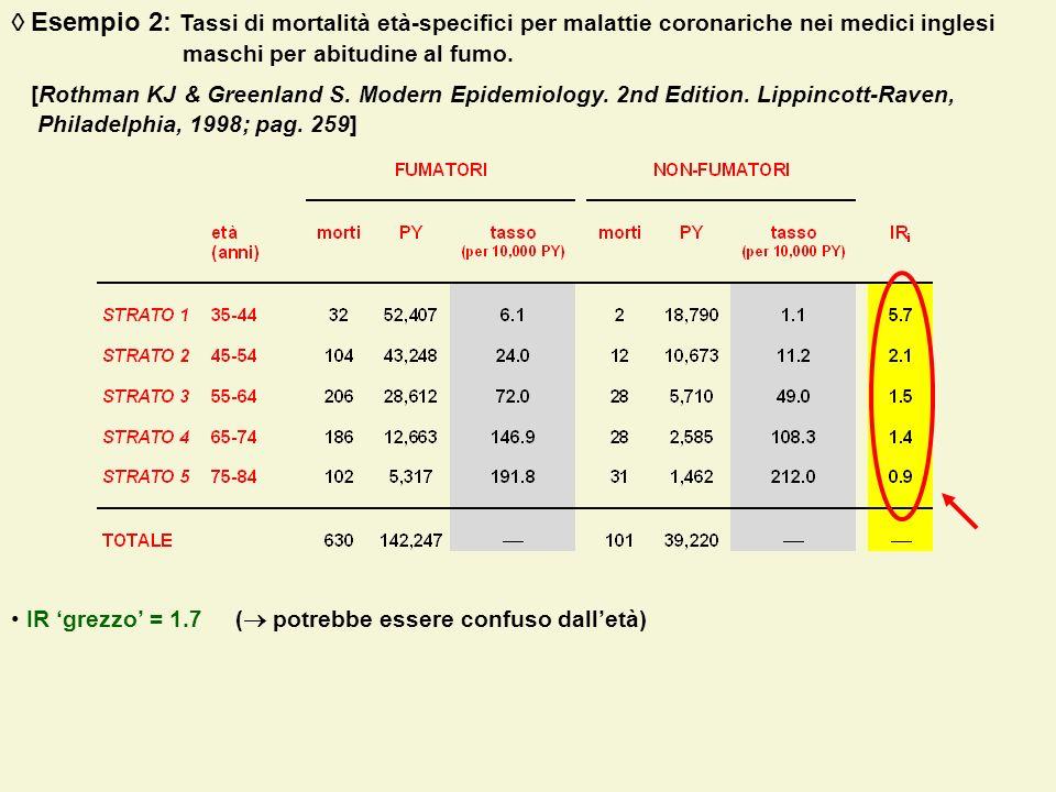  Esempio 2: Tassi di mortalità età-specifici per malattie coronariche nei medici inglesi
