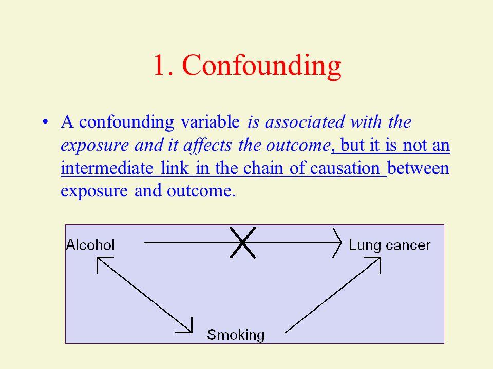 1. Confounding