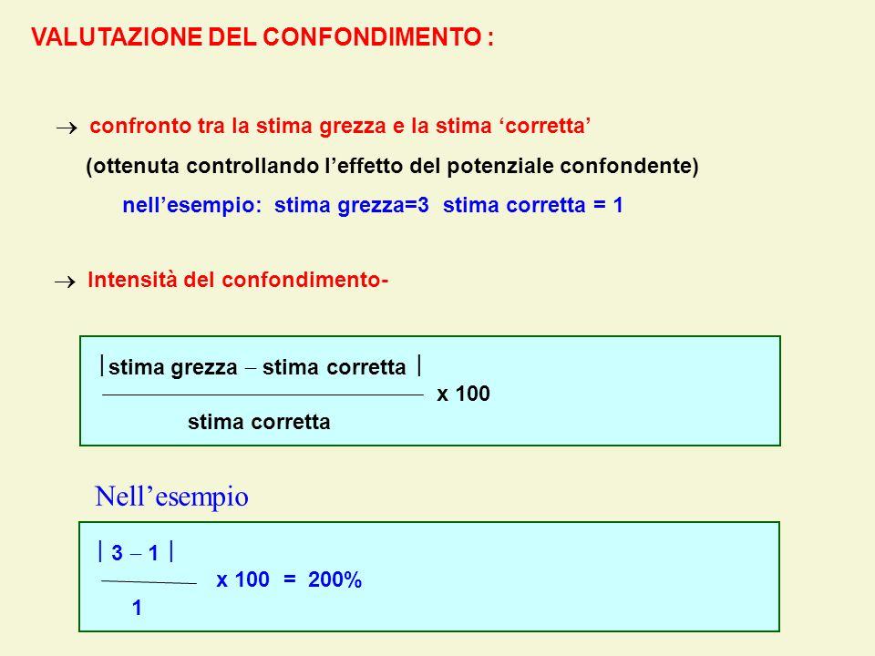 Nell'esempio VALUTAZIONE DEL CONFONDIMENTO :