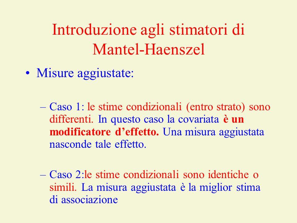 Introduzione agli stimatori di Mantel-Haenszel