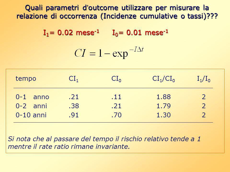 Quali parametri d'outcome utilizzare per misurare la relazione di occorrenza (Incidenze cumulative o tassi)