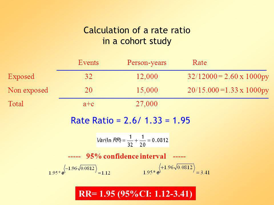 Calculation of a rate ratio in a cohort study