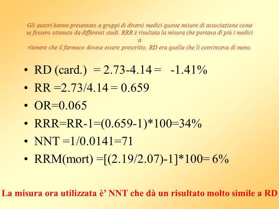 La misura ora utilizzata è' NNT che dà un risultato molto simile a RD