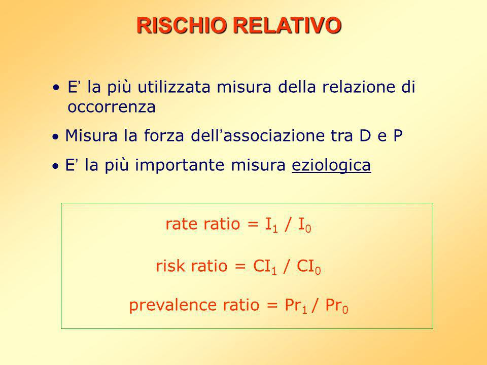 prevalence ratio = Pr1 / Pr0