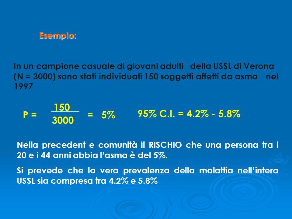 Esempio: In un campione casuale di giovani adulti della USSL di Verona (N = 3000) sono stati individuati 150 soggetti affetti da asma nel 1997.