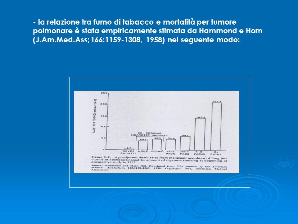 - la relazione tra fumo di tabacco e mortalità per tumore polmonare è stata empiricamente stimata da Hammond e Horn (J.Am.Med.Ass; 166:1159-1308, 1958) nel seguente modo: