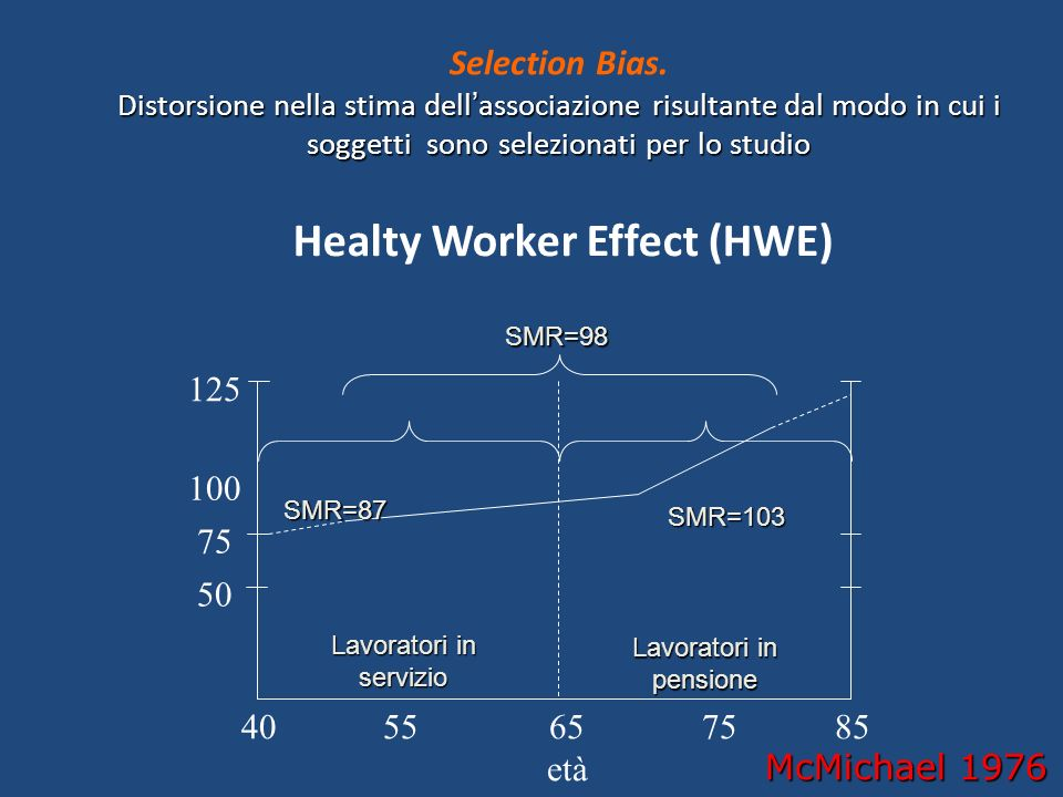 Healty Worker Effect (HWE)