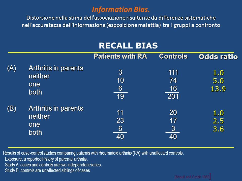 Information Bias. Distorsione nella stima dell'associazione risultante da differenze sistematiche nell'accuratezza dell'informazione (esposizione malattia) tra i gruppi a confronto