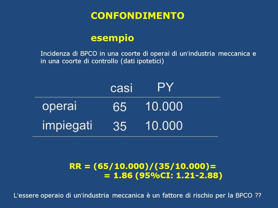 casi PY operai 65 10.000 impiegati 35 CONFONDIMENTO esempio