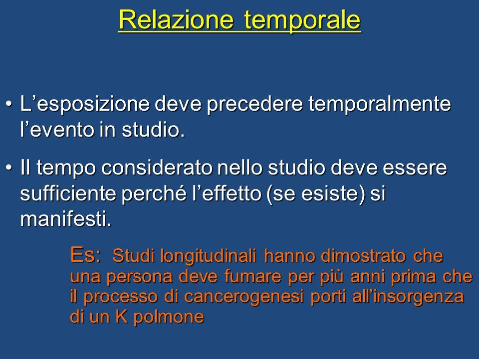 Relazione temporale L'esposizione deve precedere temporalmente l'evento in studio.