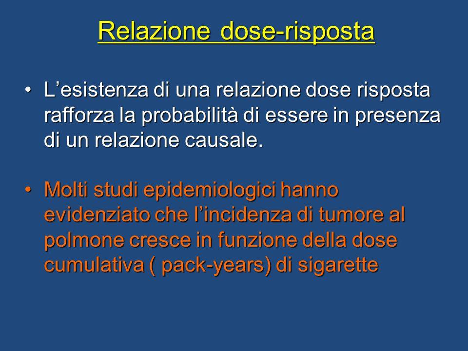 Relazione dose-risposta