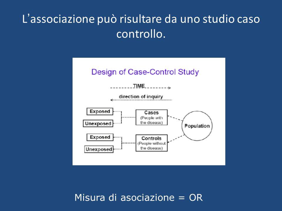 L'associazione può risultare da uno studio caso controllo.