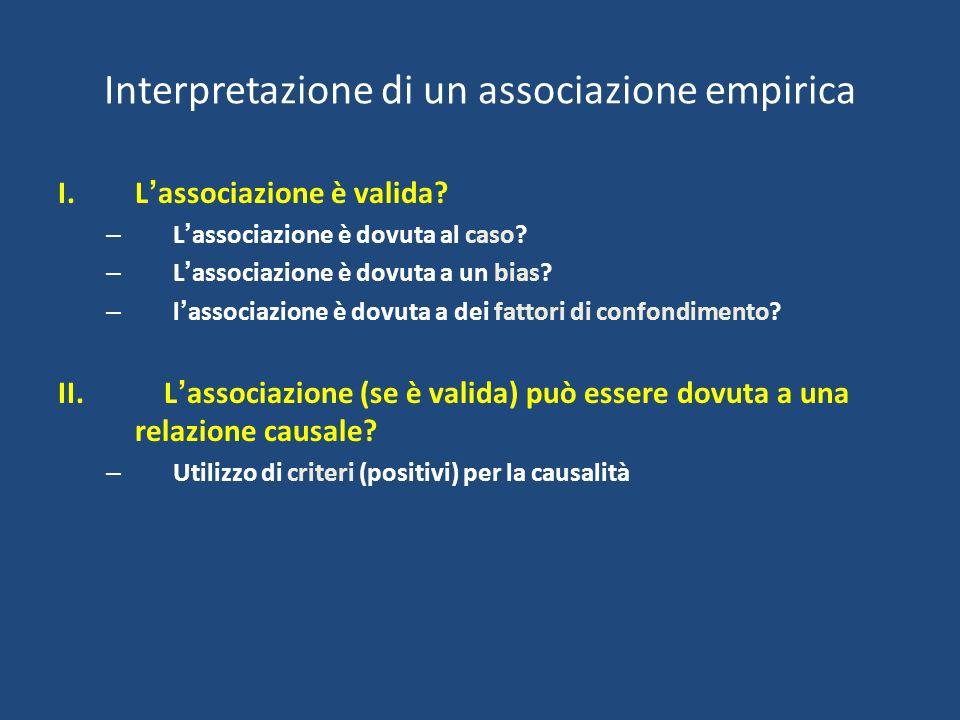Interpretazione di un associazione empirica