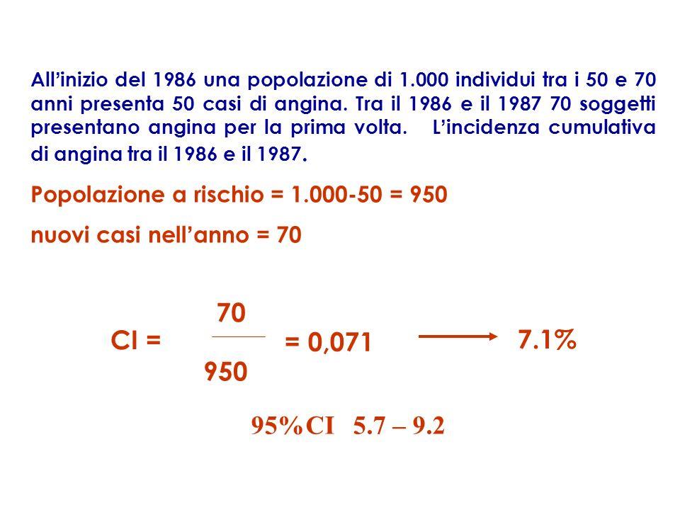 All'inizio del 1986 una popolazione di 1