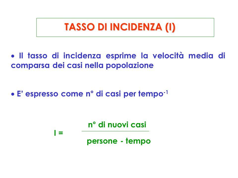 TASSO DI INCIDENZA (I)  Il tasso di incidenza esprime la velocità media di comparsa dei casi nella popolazione.