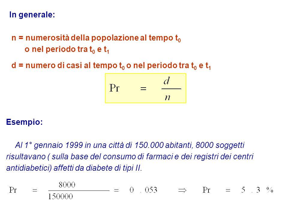 In generale: n = numerosità della popolazione al tempo t0. o nel periodo tra t0 e t1. d = numero di casi al tempo t0 o nel periodo tra t0 e t1.