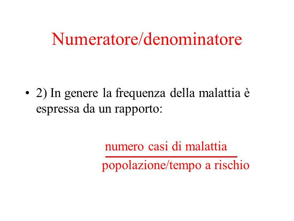 Numeratore/denominatore