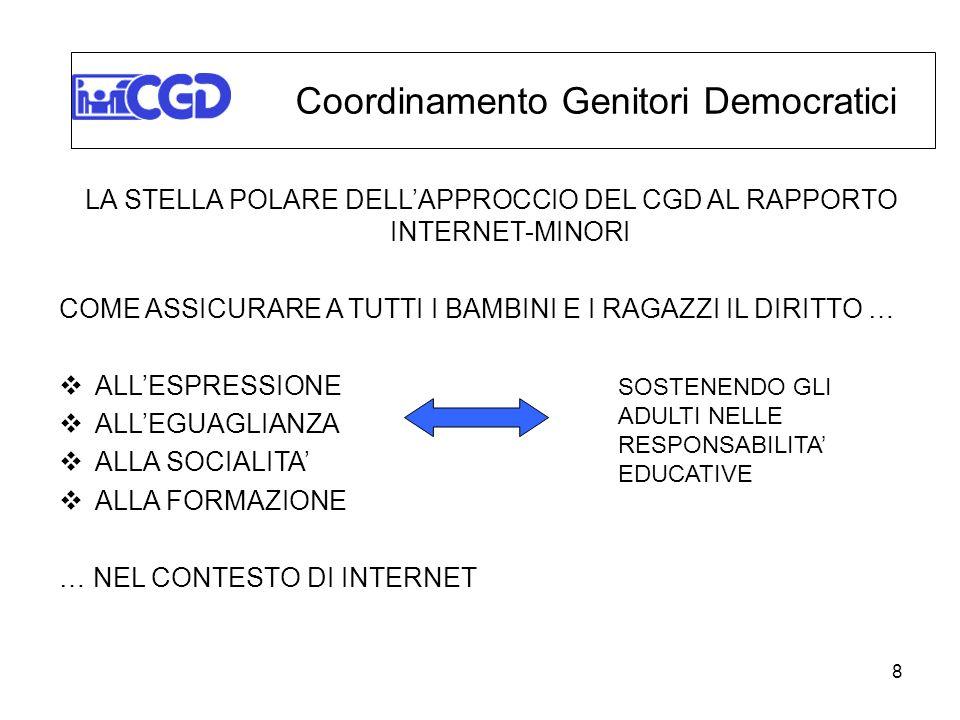 Coordinamento Genitori Democratici