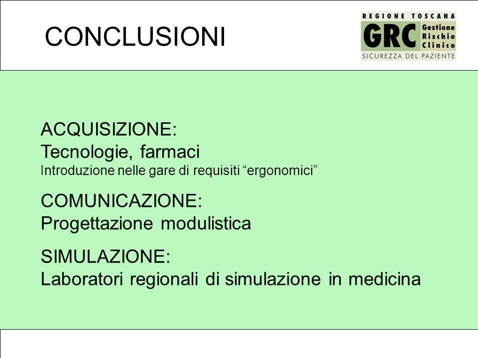 CONCLUSIONI ACQUISIZIONE: Tecnologie, farmaci Introduzione nelle gare di requisiti ergonomici COMUNICAZIONE: Progettazione modulistica.