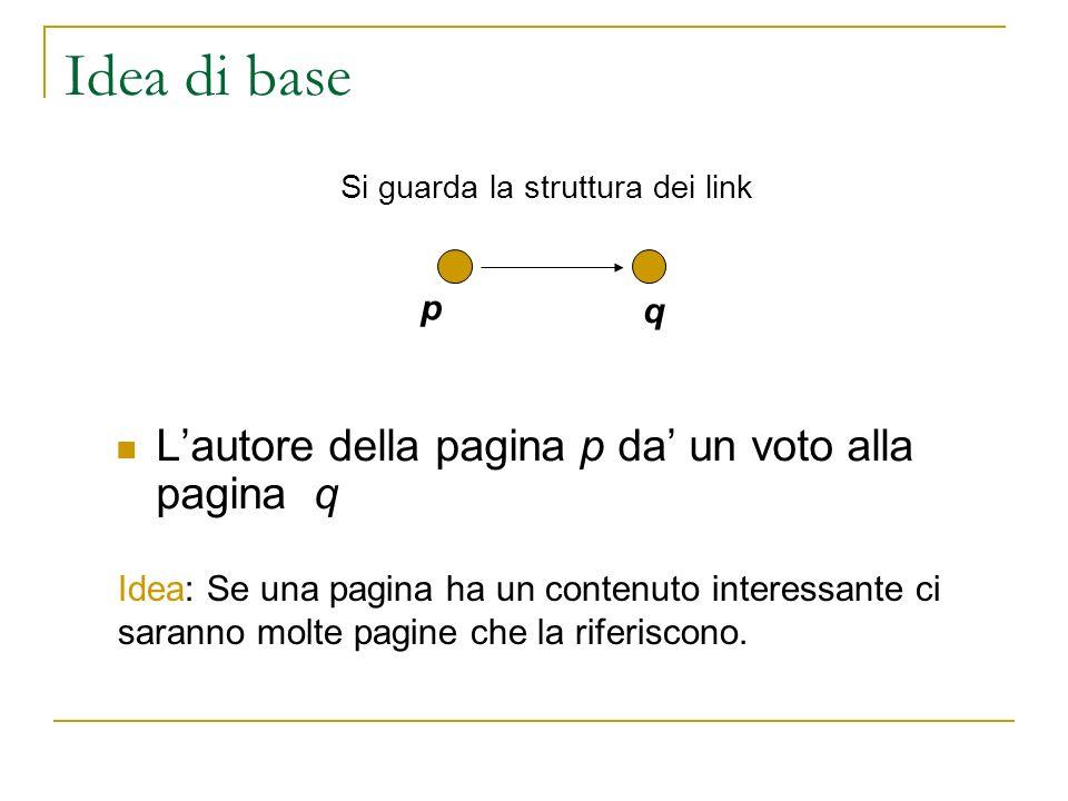 Idea di base L'autore della pagina p da' un voto alla pagina q p q