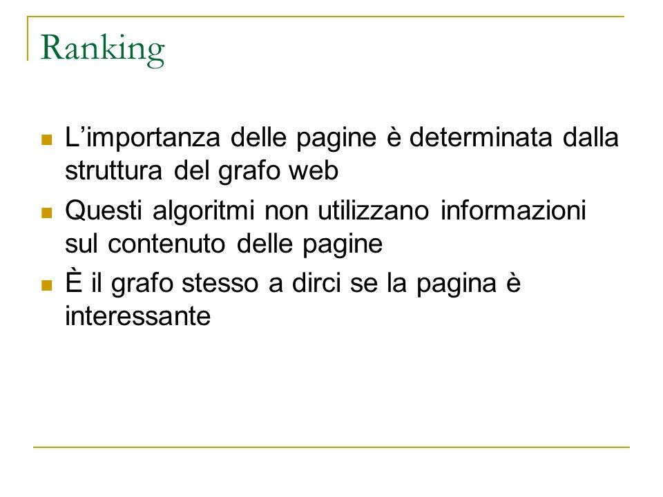 Ranking L'importanza delle pagine è determinata dalla struttura del grafo web.