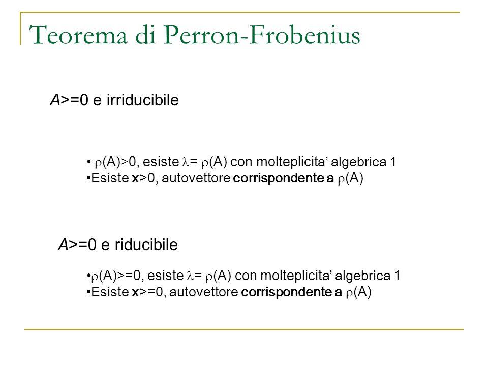 Teorema di Perron-Frobenius