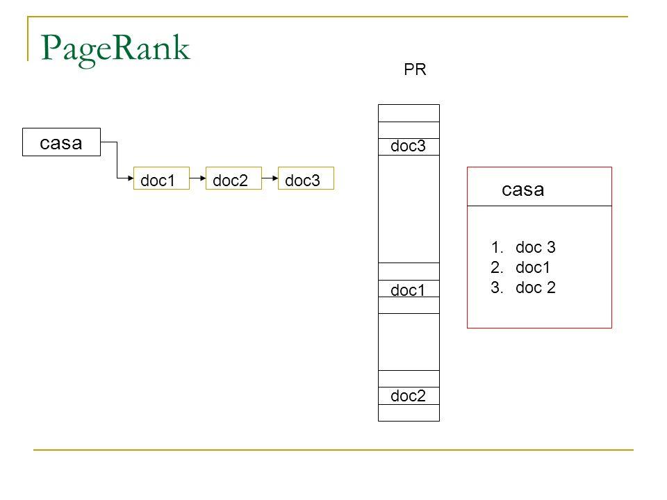 PageRank doc1 doc2 doc3 PR casa doc1 doc2 doc3 casa doc 3 doc1 doc 2