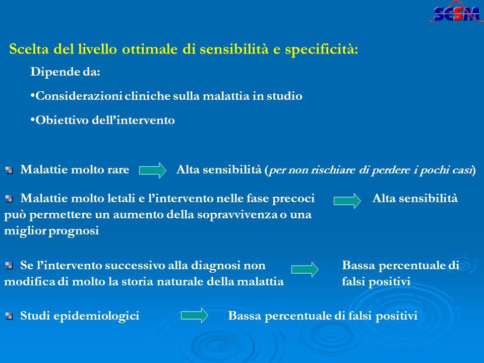Scelta del livello ottimale di sensibilità e specificità: