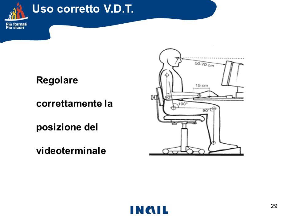 Uso corretto V.D.T. Regolare correttamente la posizione del videoterminale