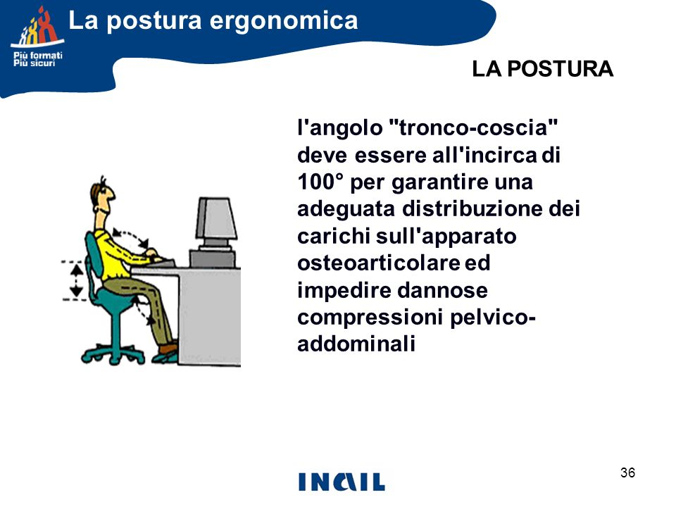 La postura ergonomica LA POSTURA